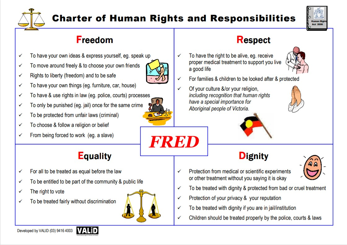 picture of the Charter of Rights and Responsibilities
